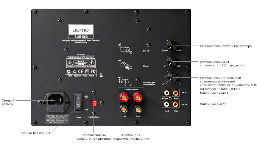 Jamo SUB 660 Dark Apple задняя панель